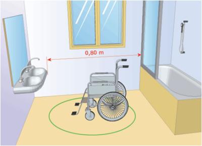 Accessibilité des bâtiments Personnes à Mobilité Réduite